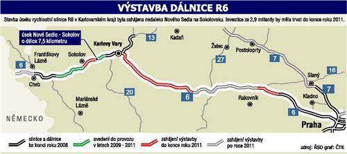 Výstavba rychlostní silnice R6
