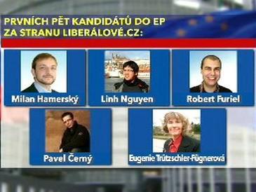 Kandidáti Liberálové.cz