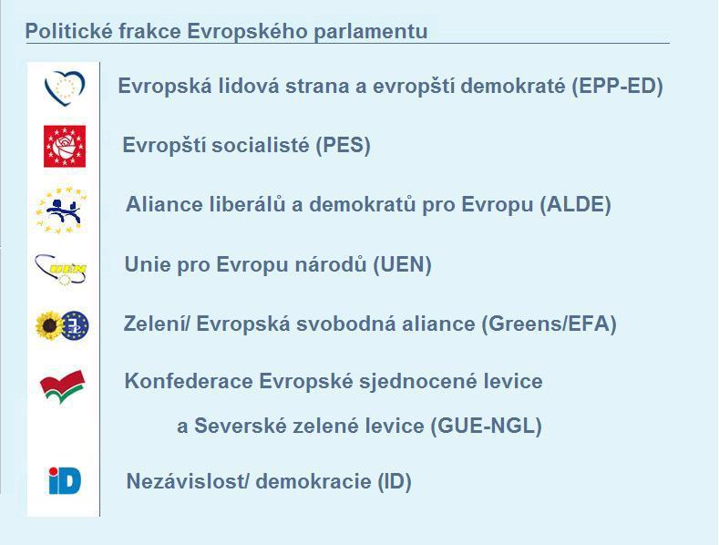 Frakce v Evropském parlamentu