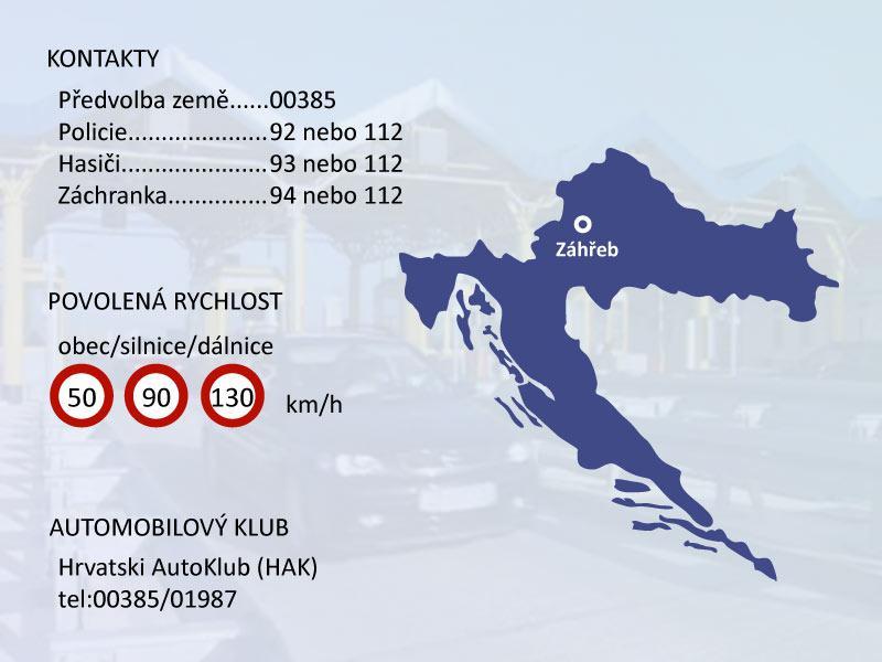Základní informace o Chorvatsku