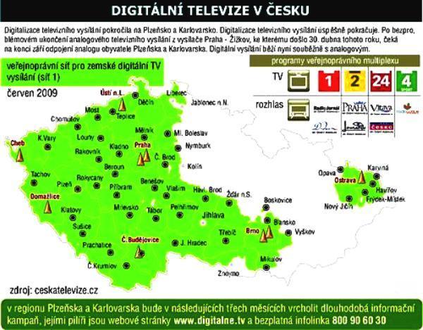 Digitalizace v Česku - červen 2009