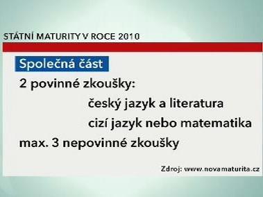Státní maturity v roce 2010