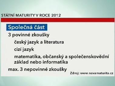 Státní maturity v roce 2012