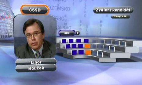 Libor Rouček