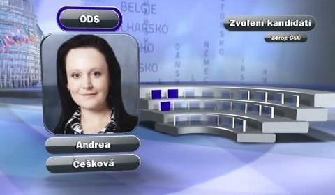 Andrea Češková