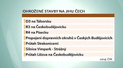 Ohrožené stavby na jihu Čech