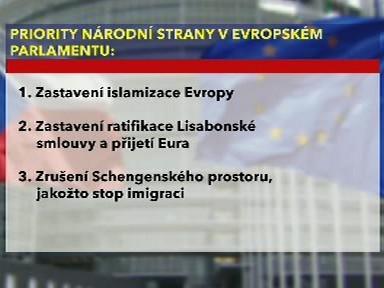 Priority Národní strany