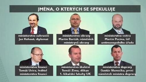 Možní členové nové vlády