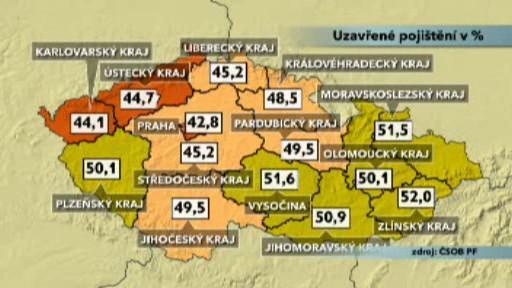 Penzijní připojištění v českých krajích