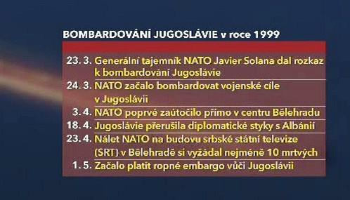 Bombardování Jugoslávie 1999