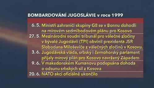 Bombardování Jugoslávie 1999 - 2