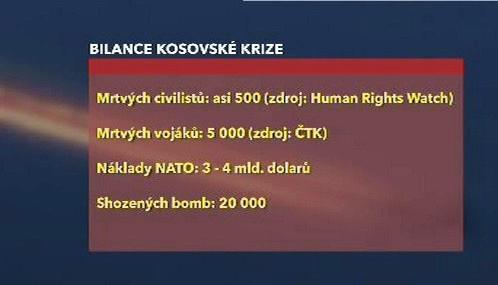 Bilance bombrardování Jugoslávie 1999