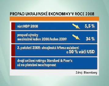 Ukrajinská ekonomika