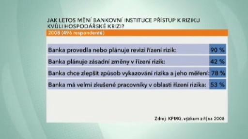 Průzkum KPMG
