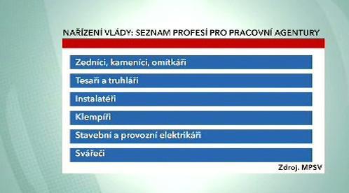 Seznam profesí pro pracovní agentury