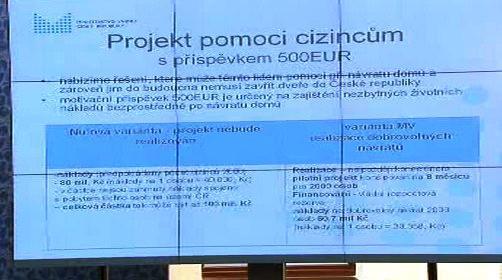 Projekt pomoci cizincům v Česku