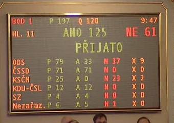 Hlasování o Lisabonu