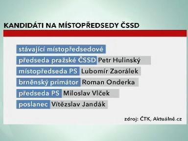 Kandidáti na místopředsedu ČSSD