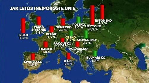 Předpokládaný hospodářský růst unie