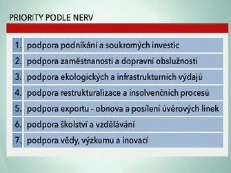 Priority podle NERV