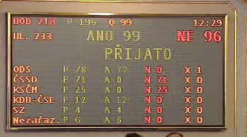 Hlasování o poplatcích