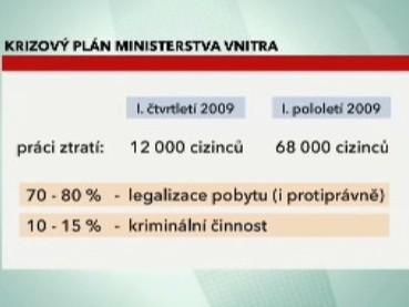 Krizový plán ministerstva vnitra