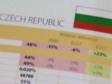 Chyba v publikaci Evropské komise