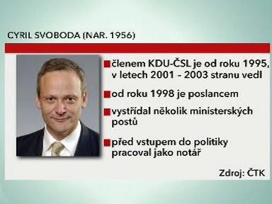 Vizitka Cyrila Svobody