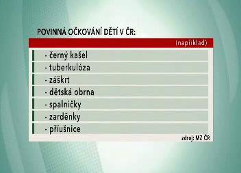 Povinná očkování dětí v ČR