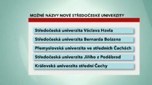 Možné názvy nové univerzity