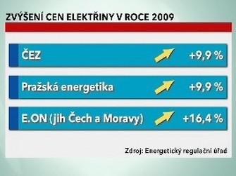 Zvýšení cen elektřiny v roce 2009