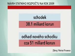 Návrh státního rozpočtu na rok 2009