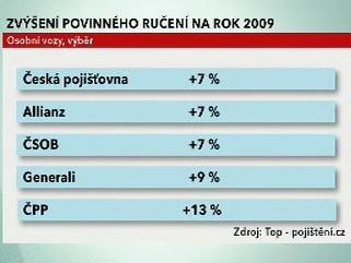 Zvýšení povinného ručení na rok 2009