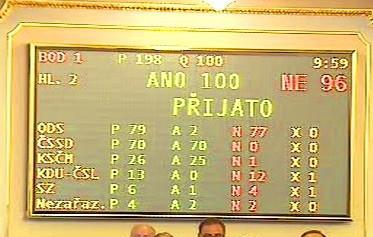 Výsledek hlasování ve sněmovně