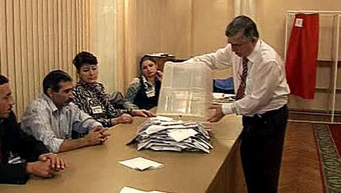 Prezidentské volby v Ázerbájdžánu