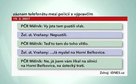 Záznam telefonátu mezi policií a výpravčím