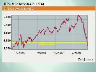 RTS (Moskevská burza)