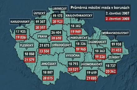 Růst mezd v ČR