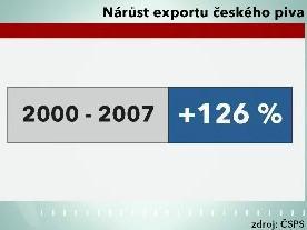 Nárůst exportu českého piva