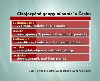 Cizojazyčné gagny v Česku