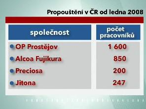 Propouštění v ČR