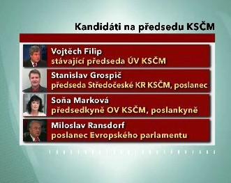 Kandidáti na předsedu KSČM