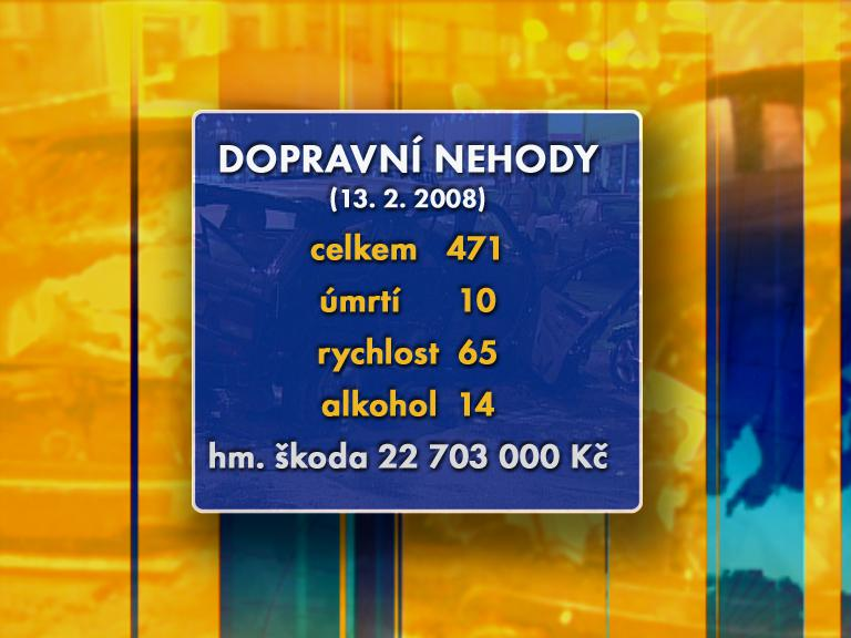 Statistika nehod 13. 2. 2008