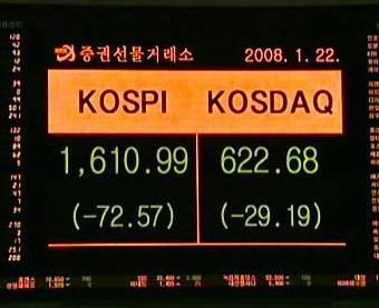 Propad cen na burze v Asii