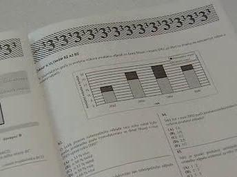 Test společnosti SCIO
