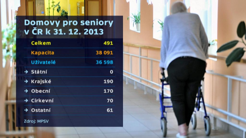 Statistika - domovy důchodců v ČR