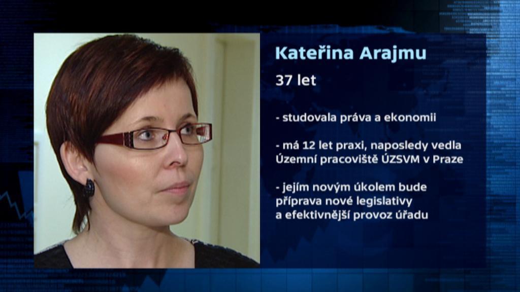 Kateřina Arajmu