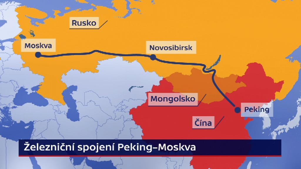 Železniční spojení Peking-Moskva