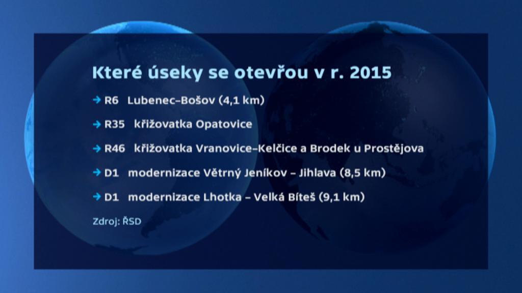 Úseky, které se otevřou v roce 2015