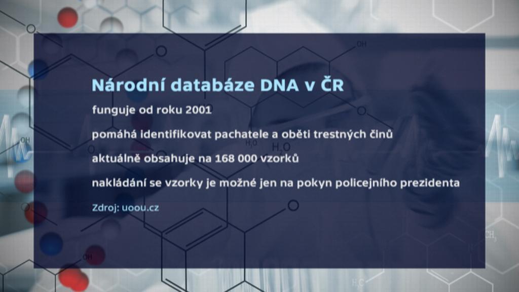 Národní databáze DNA